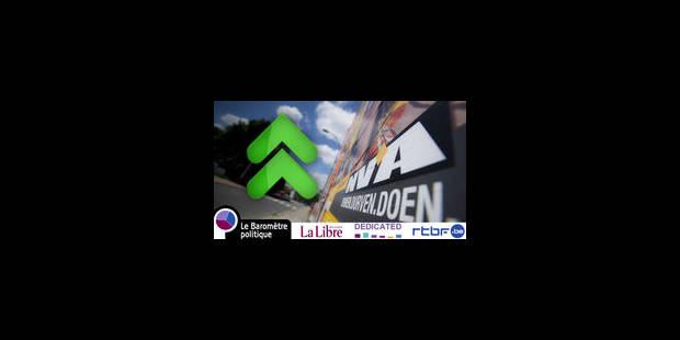 La course de fond de la N-VA - La Libre