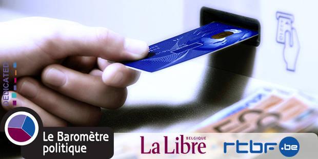 Banques belges: un sondage, une gifle - La Libre
