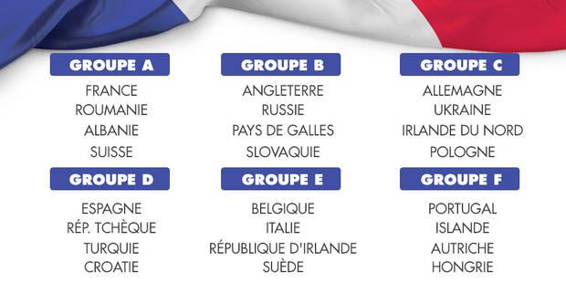 Euro 2016: la Belgique rencontrera l'Italie, la République d'Irlande et la Suède! - La Libre