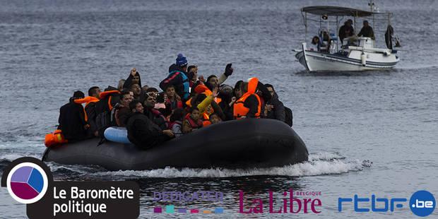 Près d'un Belge sur deux souhaite mettre fin à l'accueil des réfugiés - La Libre