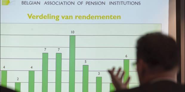Les fonds de pension belges affichent un retour sur investissement d'1,45% au 1er semestre - La Libre