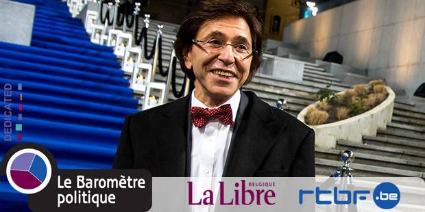 Un Belge sur trois veut que Di Rupo reste Premier ministre - La Libre