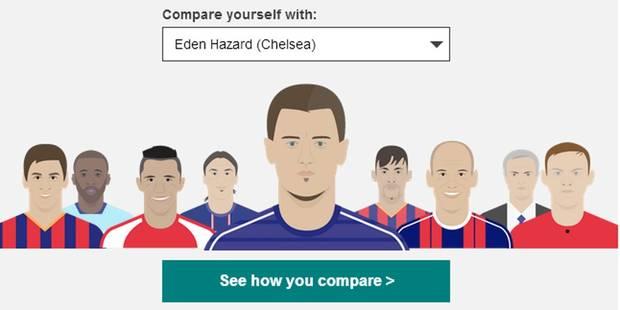 Combien de temps devriez-vous travailler pour gagner le salaire d'Eden Hazard? - La Libre