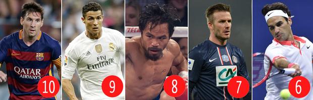 Les 20 Sportifs Les Plus Riches De Ces Dix Dernieres Annees La Libre