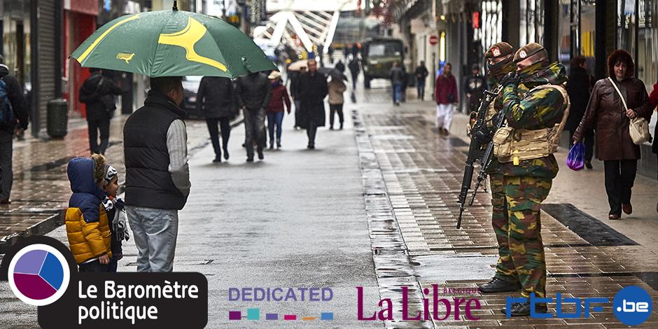 Baromètre : La menace terroriste effraie surtout les Wallons