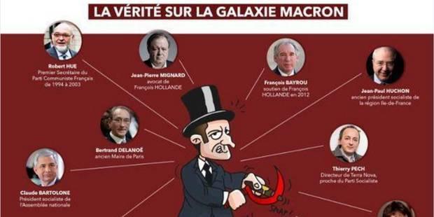 """Une caricature """"antisémite"""" de Macron fait scandale - La Libre"""