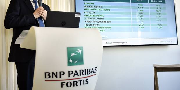 Les banques en Belgique investissent massivement dans les combustibles fossiles: Voici le fumant classement - La Libre