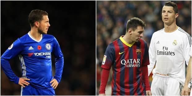Sept Diables dans le top 100 des joueurs les plus chers, Messi et Ronaldo reculent - La Libre