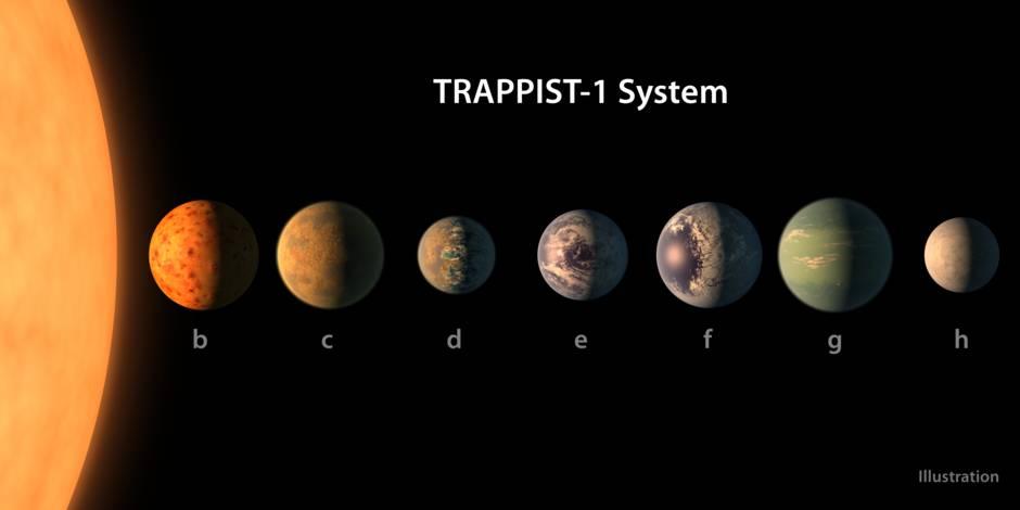 """On connaît à présent mieux les """"exoplanètes liégeoises"""" et elles ont toujours le potentiel pour héberger la vie - La Lib..."""