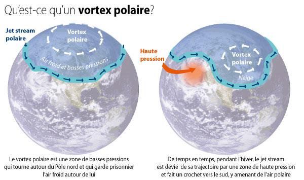 (2):Le «Moscou Paris» est arrivé, ce froid polaire posent problèmes aux humains,...et aux humains, animaux, aux véhicules!  dans Non classé 5a8c3be7cd70b558ed75deb3